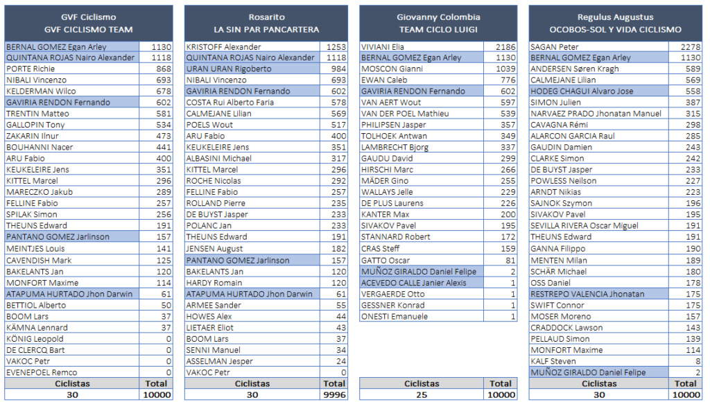 Polla CQ Ranking 2019 - Página 3 Equipo22