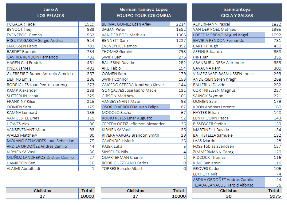 Polla CQ Ranking 2020 - Página 2 Equipo28