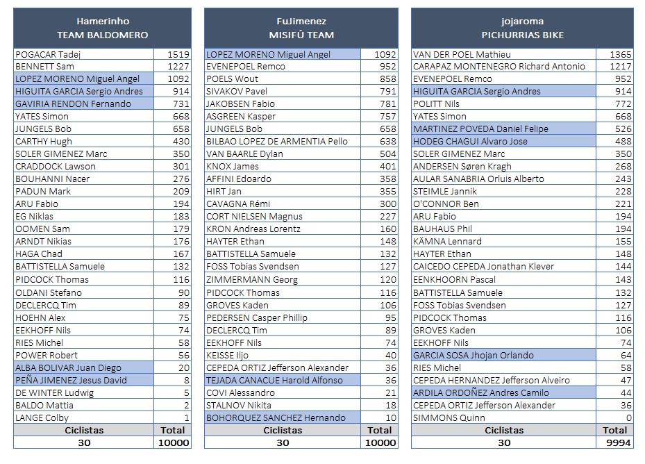 Polla CQ Ranking 2020 - Página 2 Equipo31