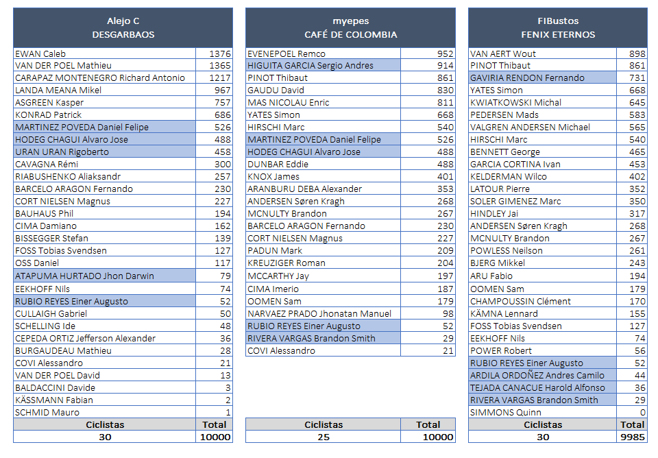 Polla CQ Ranking 2020 - Página 2 Equipo32