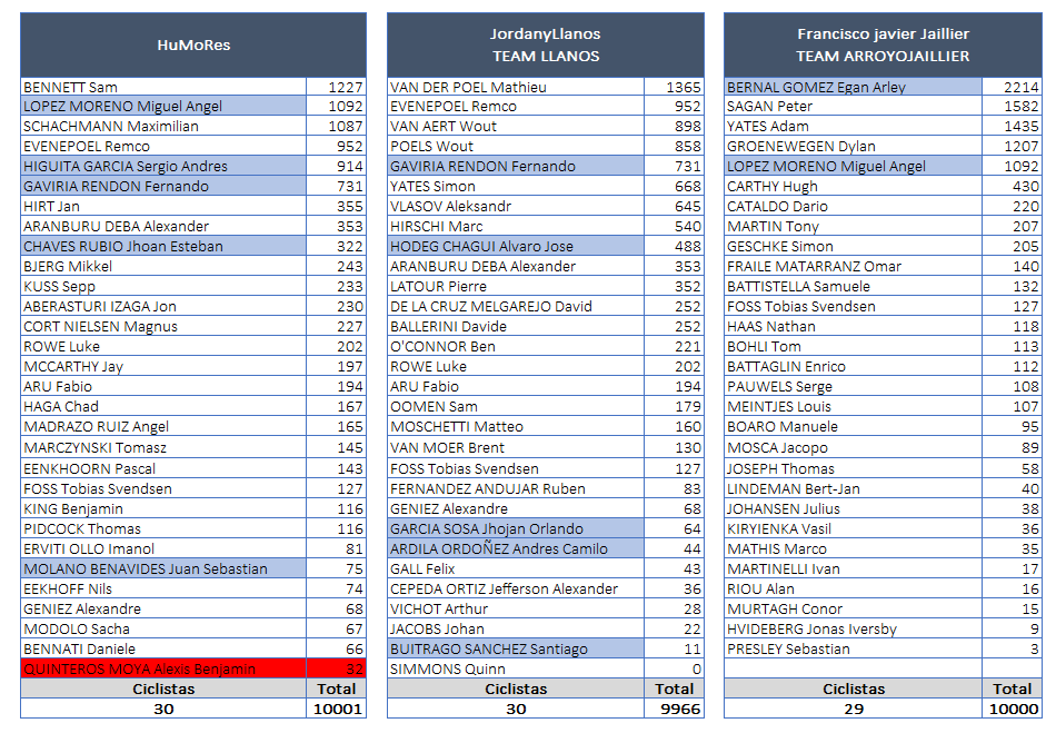 Polla CQ Ranking 2020 - Página 2 Equipo33