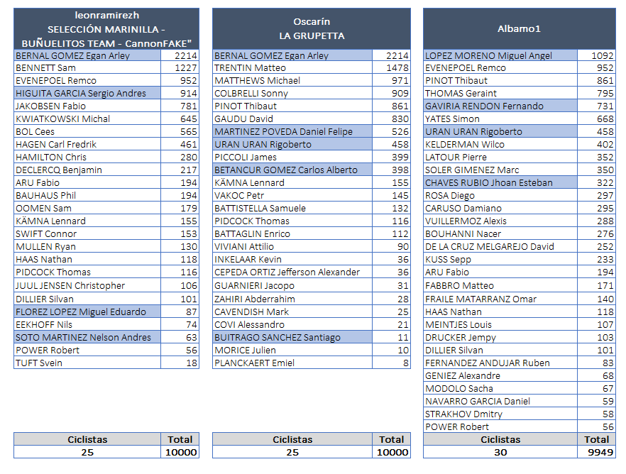 Polla CQ Ranking 2020 - Página 3 Equipo40