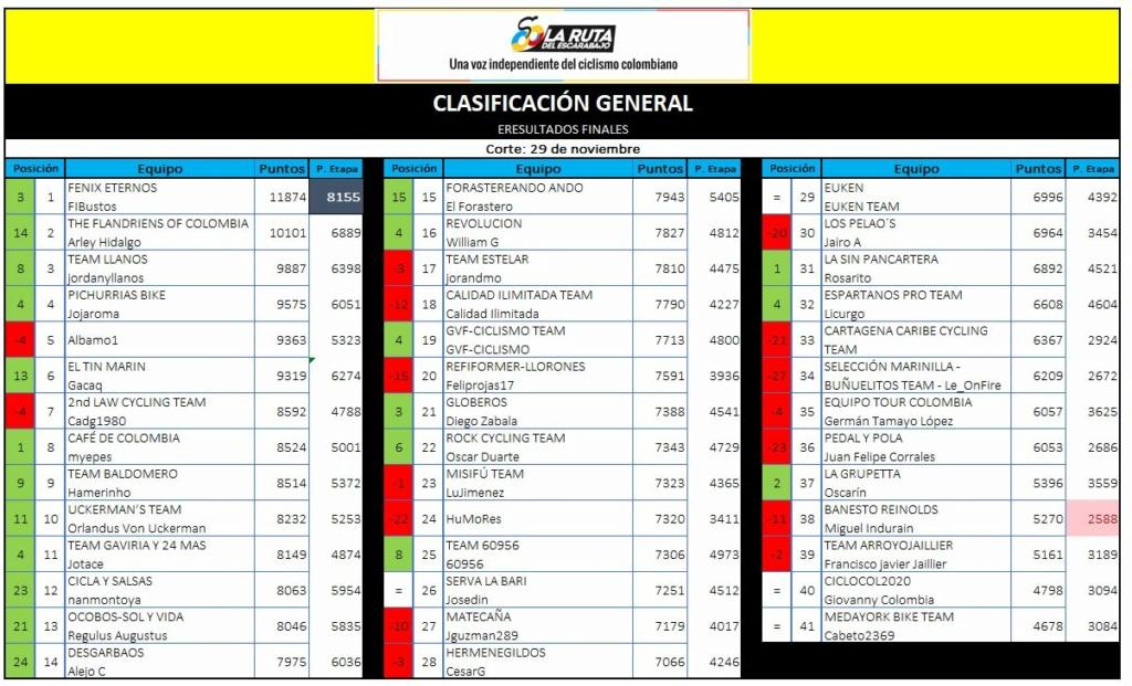 Polla CQ Ranking 2020 - Página 4 Final210