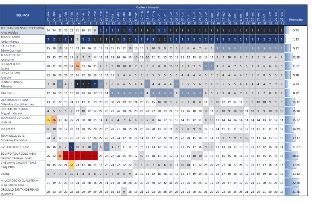 Polla CQ Ranking 2019 - Página 7 Final_10