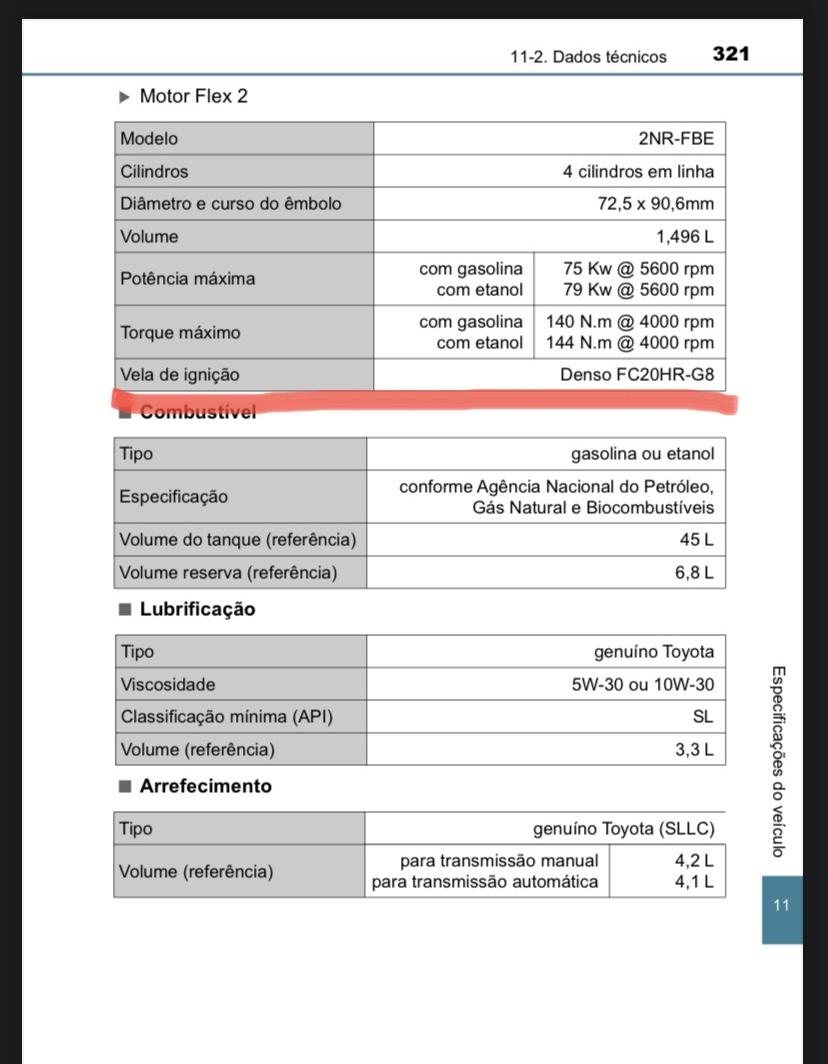 Velas etios 1.5  E8789110
