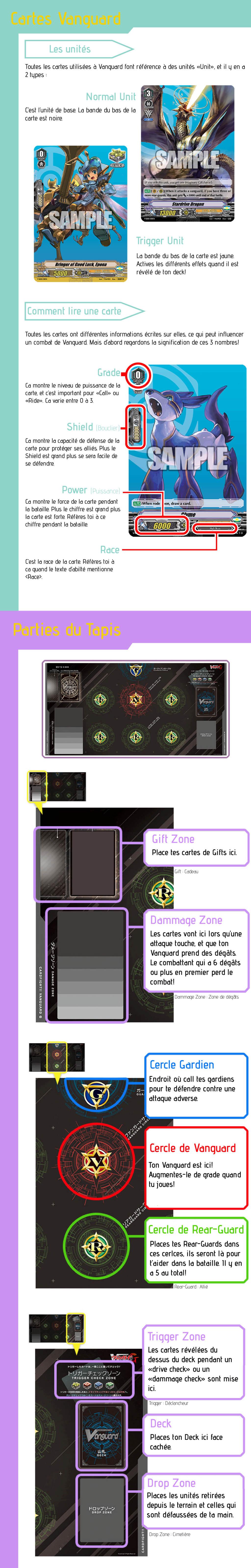 [Débutant] Comment jouer à Cardfight!! Vanguard?! - Format Standard - Sans_t11