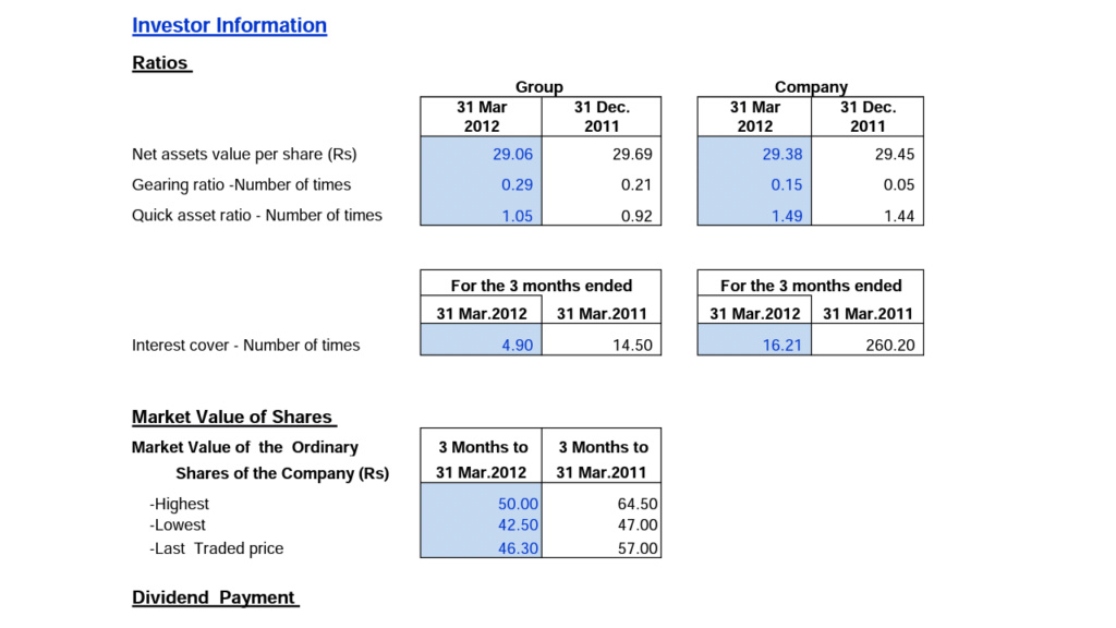 ASPI Boosting Share In the Market Screen10