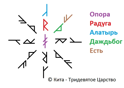 """Став """"Новые возможности"""" O51"""