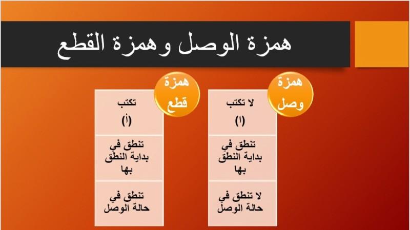 الفرق بين همزة الوصل وهمزة القطع Eeeoei13