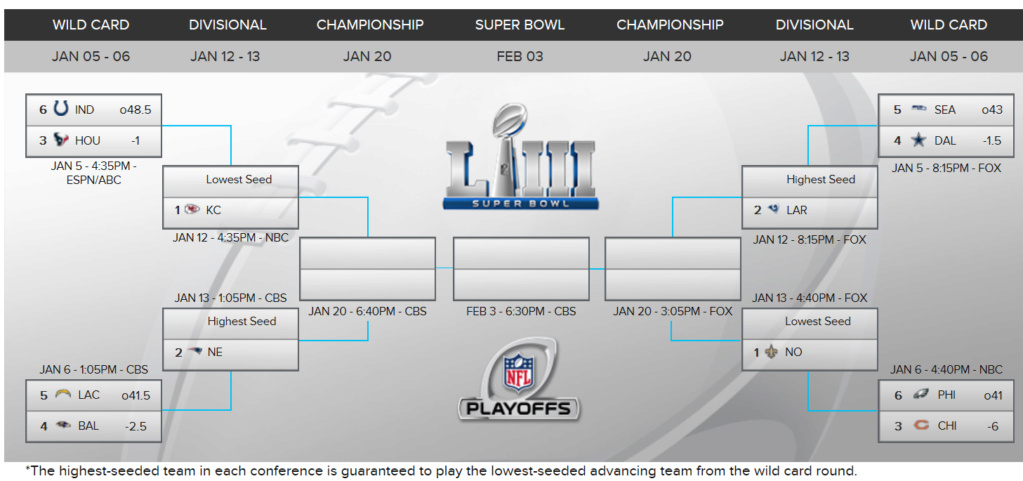 NFL Playoffs 2019! 2019-010