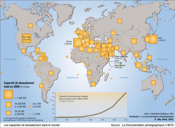 Le dessalement, une solution fiable pour le futur ? Les-ca10