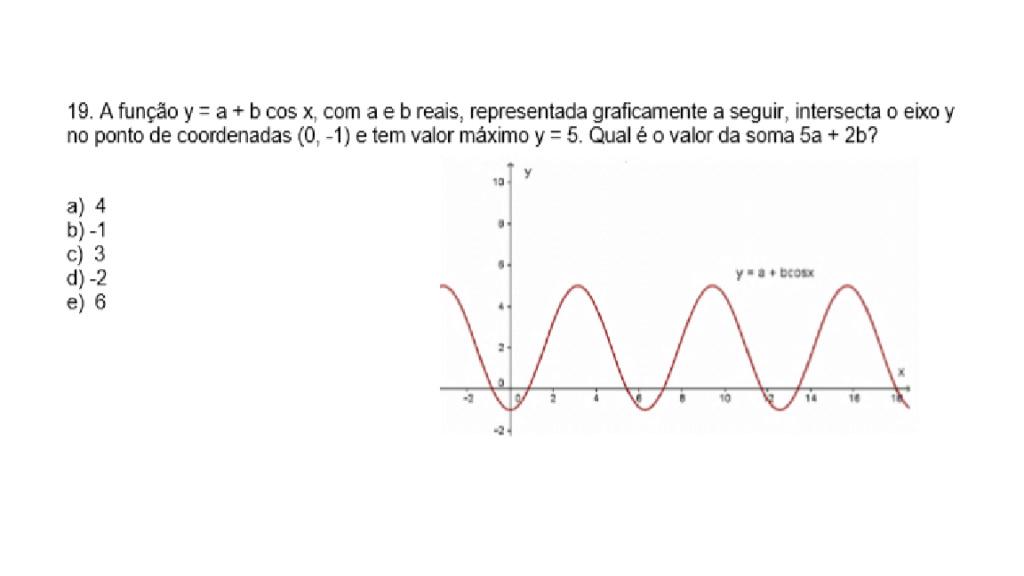Questão de Função Trigonométrica Sem_tz10