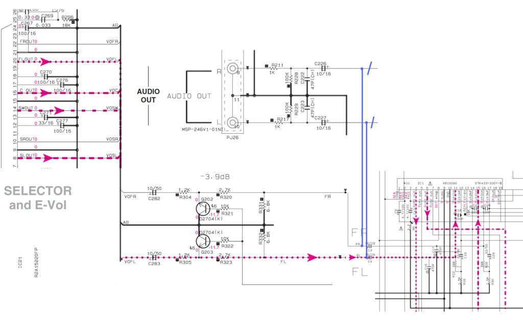 transformer une sortie ampli stéréo en sortie ligne. Schema12