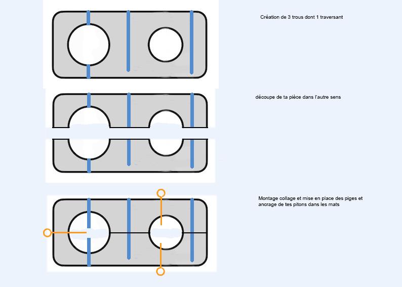 Pourquoi Pas? : Partie-2 Gréement (Billing Boats 1/75°) par Yves31 - Page 8 Sans_t20