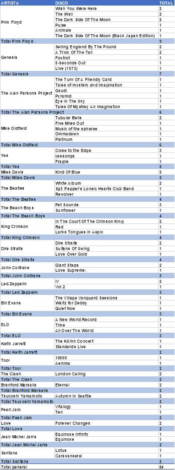 """Tus """"top five"""" discos - Página 2 Imagen17"""