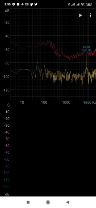 Pitido en altavoces con toma de phono Screen23