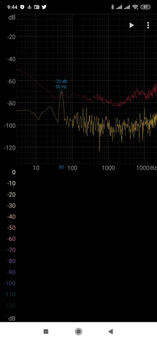Pitido en altavoces con toma de phono Screen24