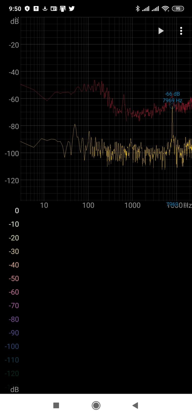Ruido de inducción en el cable phono. - Página 2 Screen26