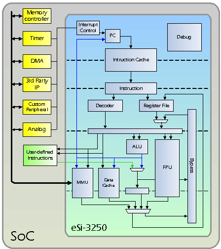Une rayure dans l'univers - Scanner Esi-3210