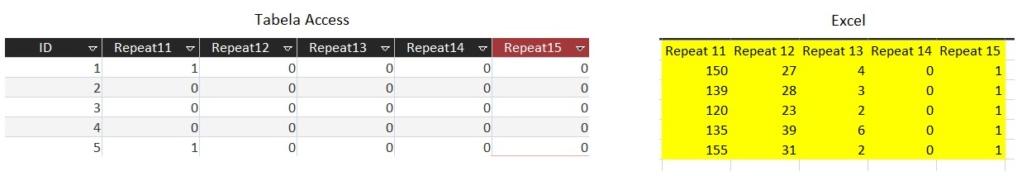 Contar Repetição Matricial Exampl10