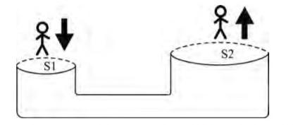 Hidrostática  Wqq10