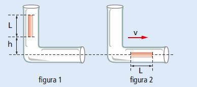 Fuvest- SP, energia e potência  A11