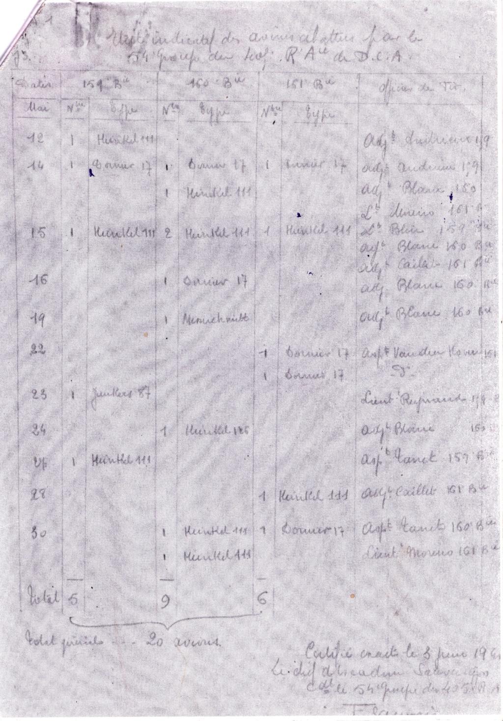 405e RADCA : Composition 1934-1940 405rad20