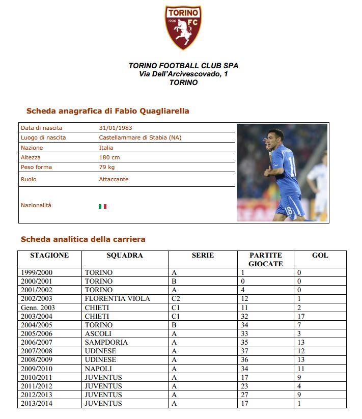 Torino FC Quagli10