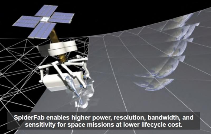 L'araignée spatial robot de la NASA Spider11