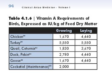 URGENT PERRUCHON !! Vitami10