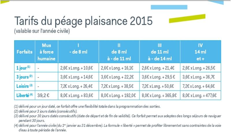 VNF = Nouveau tarif 2015 Sans_t10