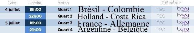 Coupe du monde 2014 [Calendrier et  Résultats ] Quart111