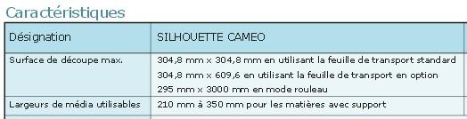 largeur maxi de decoupe pour la caméo Largeu10