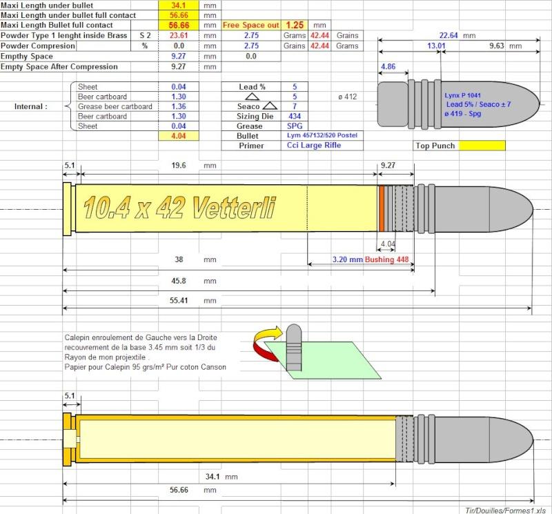 Rechargement de la 10.4 x 38 Vetterli Formes11
