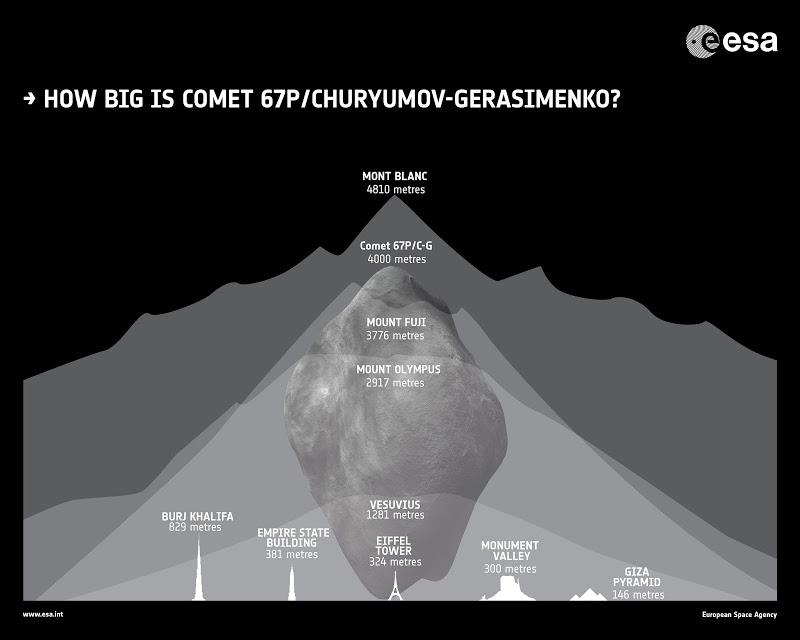 L'actualité de Rosetta 14550610