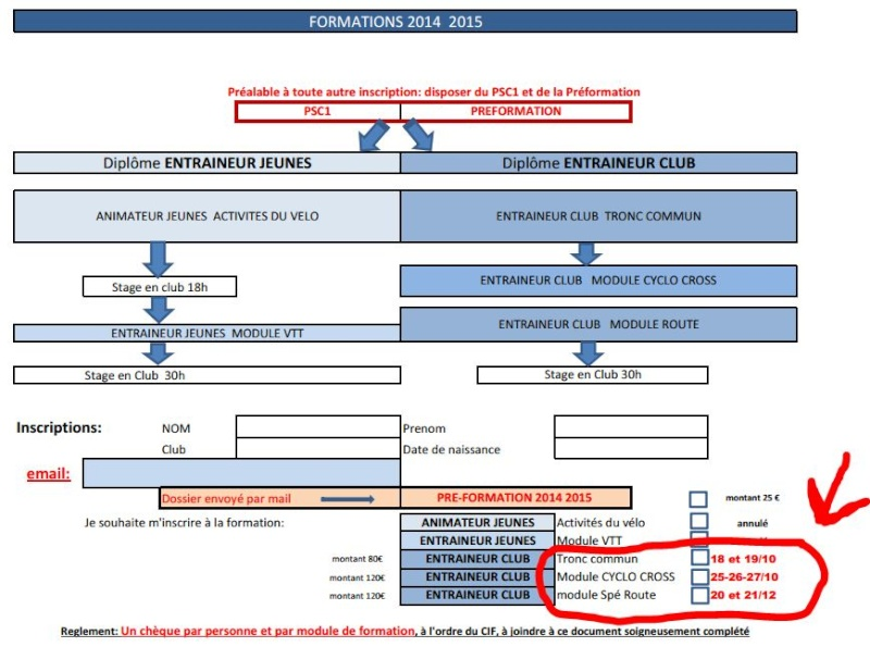 Formation FFC fin 2014 et 2015 Captur11