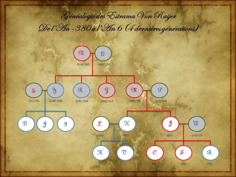 Famille militaire des Estrama Von Raijer (en cours) Ganaal12