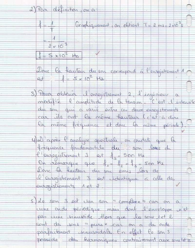 Corrigé DM Ondes Numyri46
