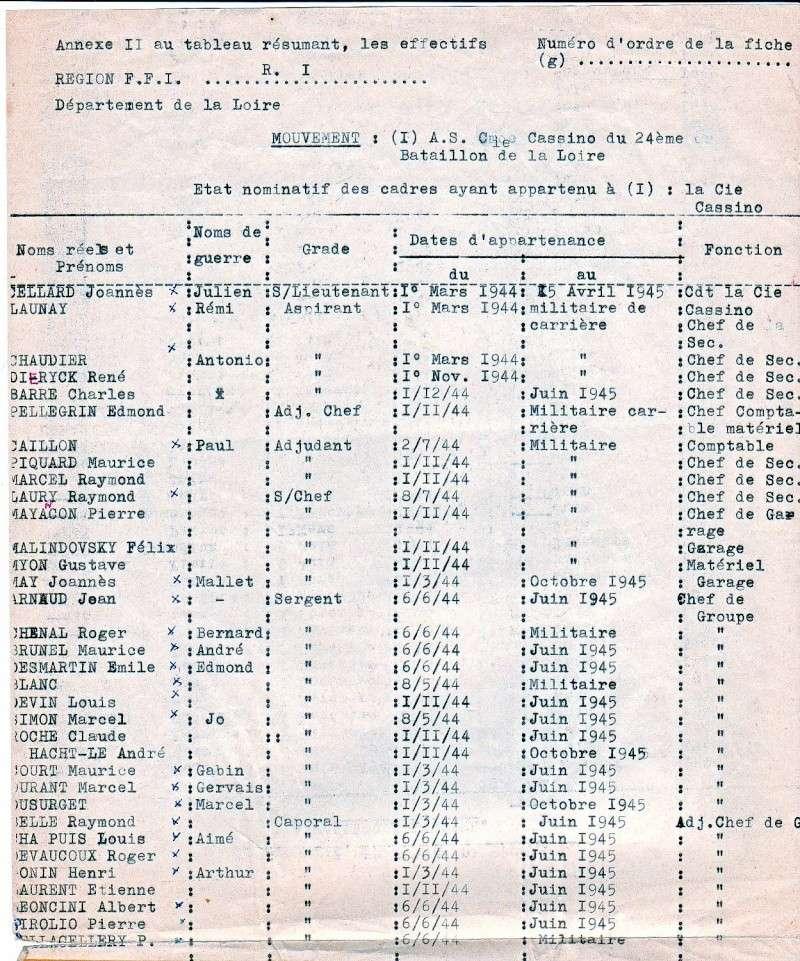 Mon Grand-Père : Joannès CELLARD Liste_10