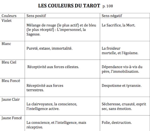 Dossier JUIN 2014: JODOROWSKY, La Voie Du Tarot Captur16