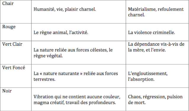 Dossier JUIN 2014: JODOROWSKY, La Voie Du Tarot Captur18