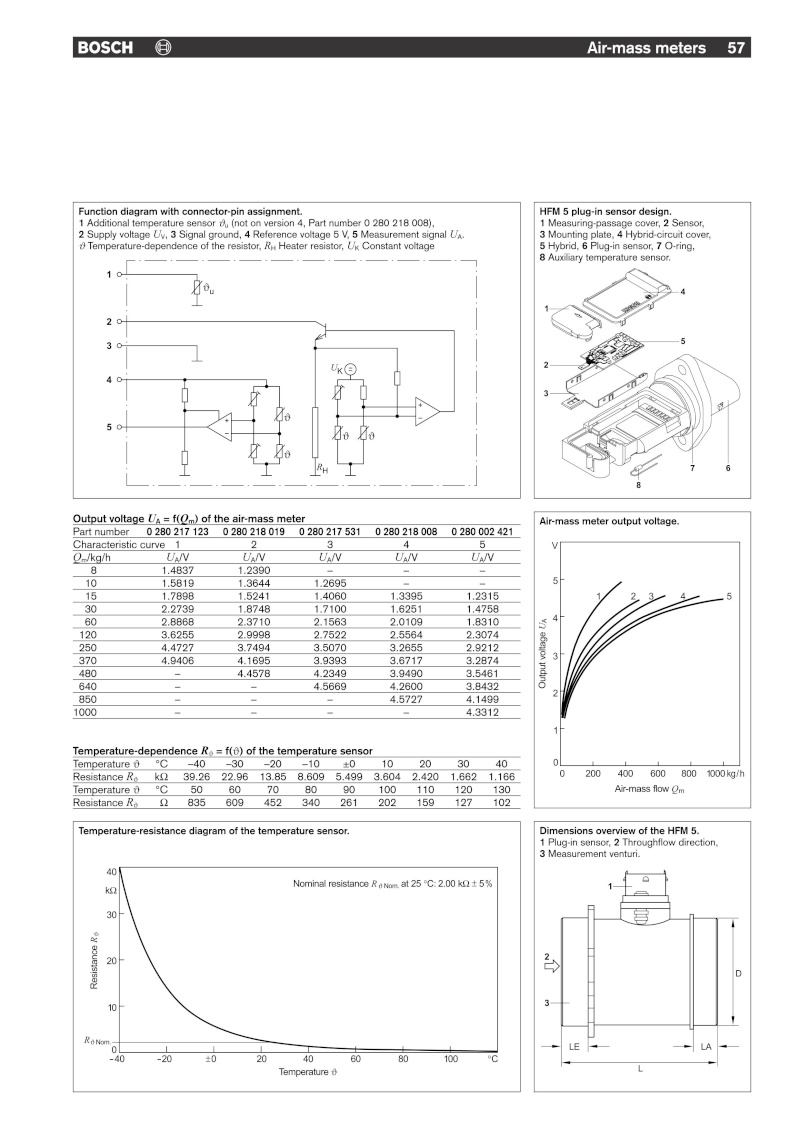 Datasheet débitmètre BOSCH HFM5  Chimae12