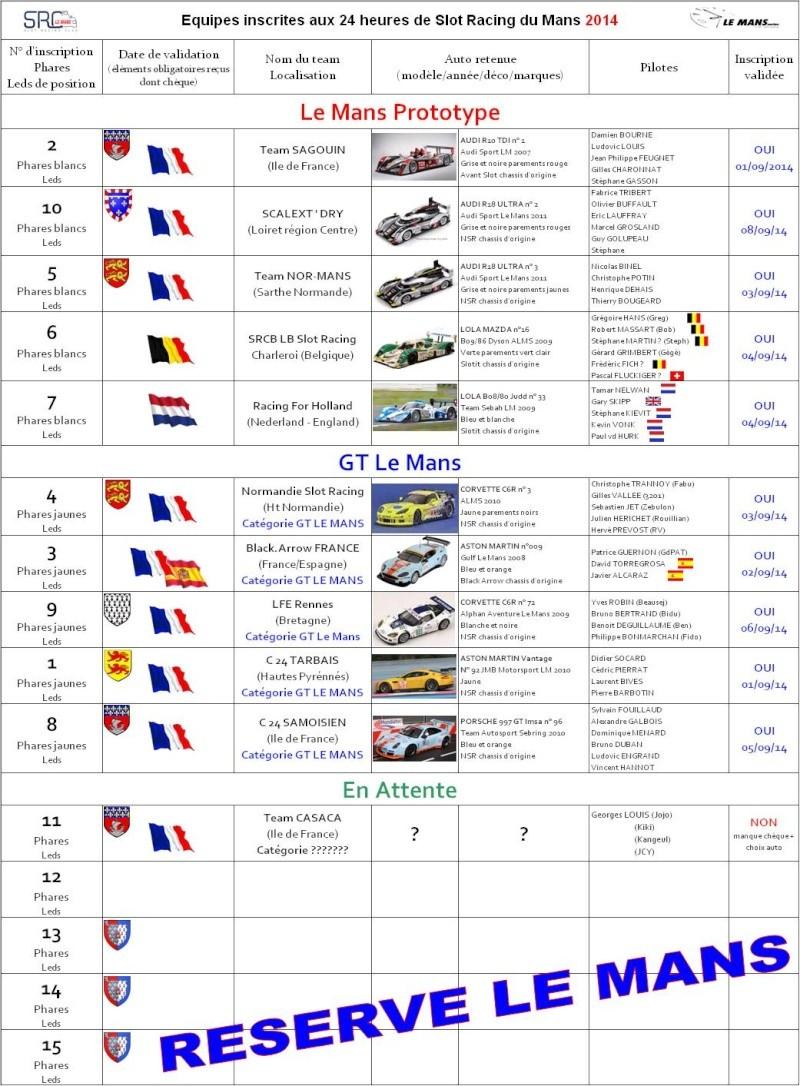 24 H de Slot racing du Mans 2014 Platea10