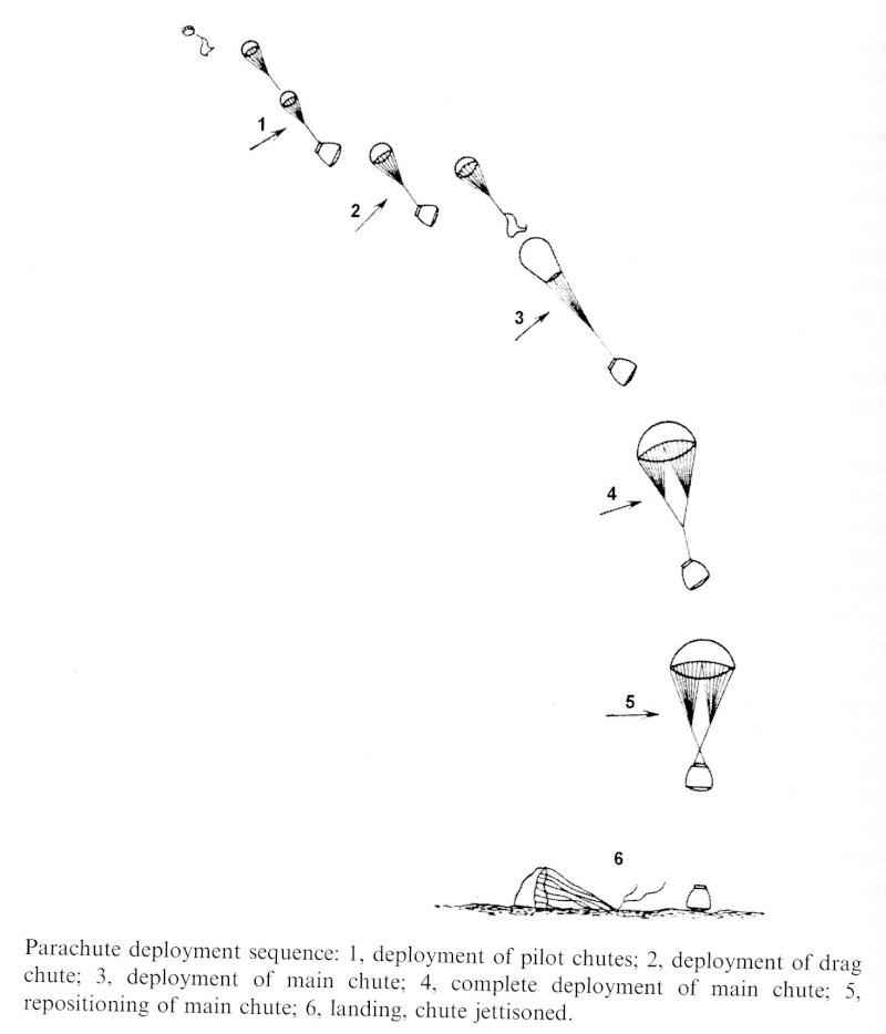 Lancement Soyouz-FG / Soyouz TMA-13M - 28 mai 2014 - Page 4 Docume10
