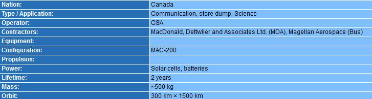 Lancement Falcon 9 V1.1 • Cassiope • Vandenberg Canada10