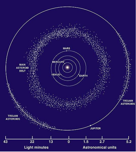 Missions habitées vers un astéroïde - Page 2 Ceintu10