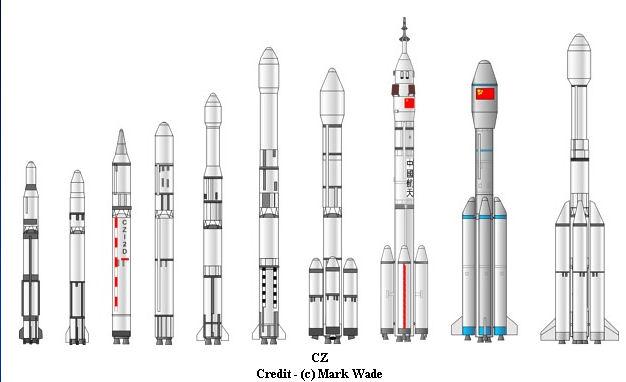 CZ-5 : Nouvelle génération de lanceur lourd Gamme_10