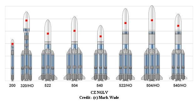 CZ-5 : Nouvelle génération de lanceur lourd Gamme_11