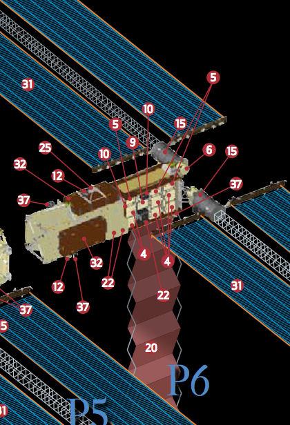 ISS: (US EVA#20) Réparation radiateur poutre P6 (fuite ammoniac) Iss_da10