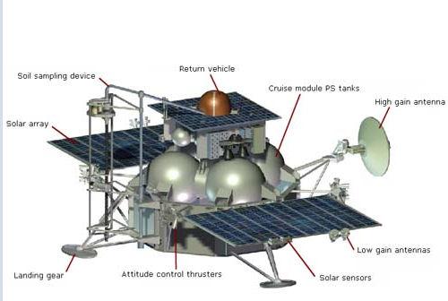 GSLV MkIII (Chandrayaan 2) - 22.07.2019 Lander10